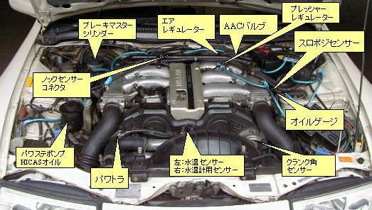 Z32中古車のトラブルや故障が心配!購入してからのトラブルや故障が心配なんです!